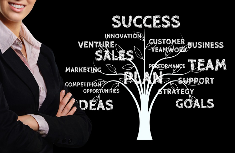 Tips to Promote Your Business Effectively